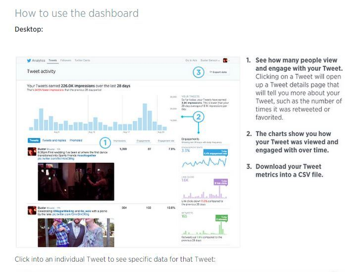 Twitter analytics image